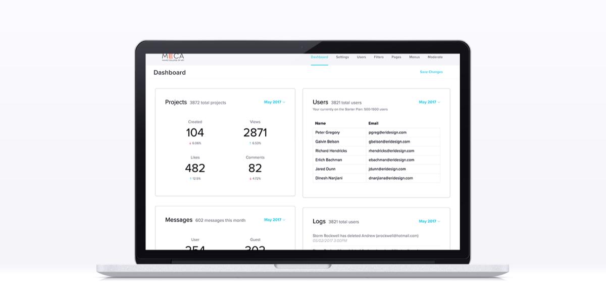 Canvaspace Analytics Dashboard