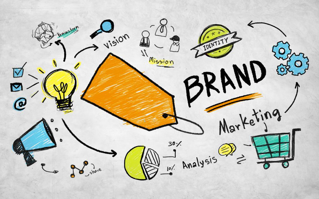 branding-strategy-services