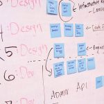 Questions to Consider in Your Website Design Discovery Phase