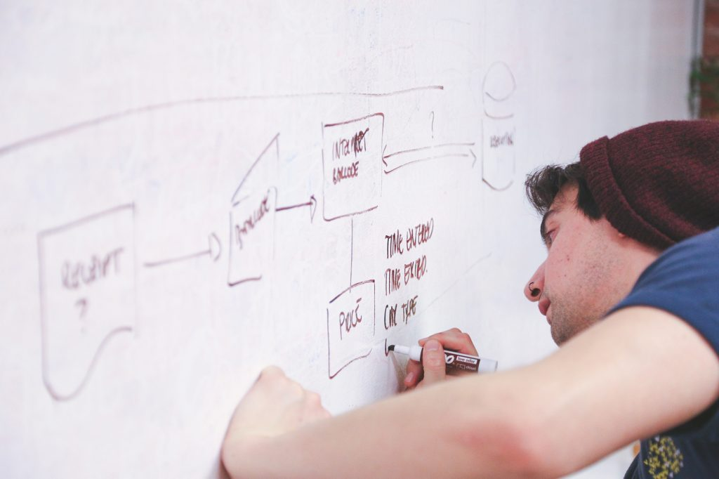 Designer Outlining Website Discovery Phase on Whiteboard