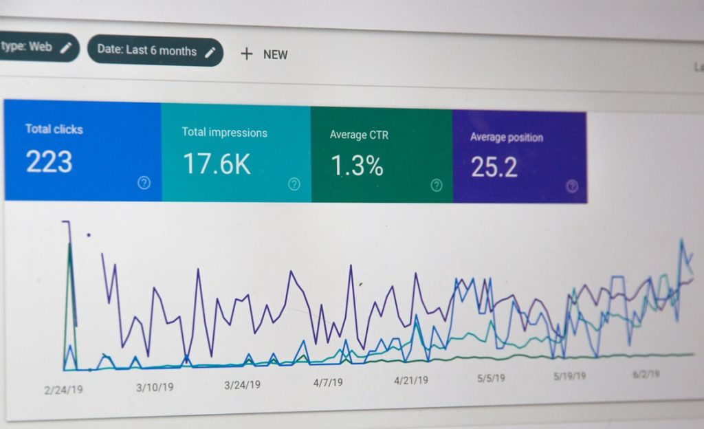 Data on desktop from Google Analytics
