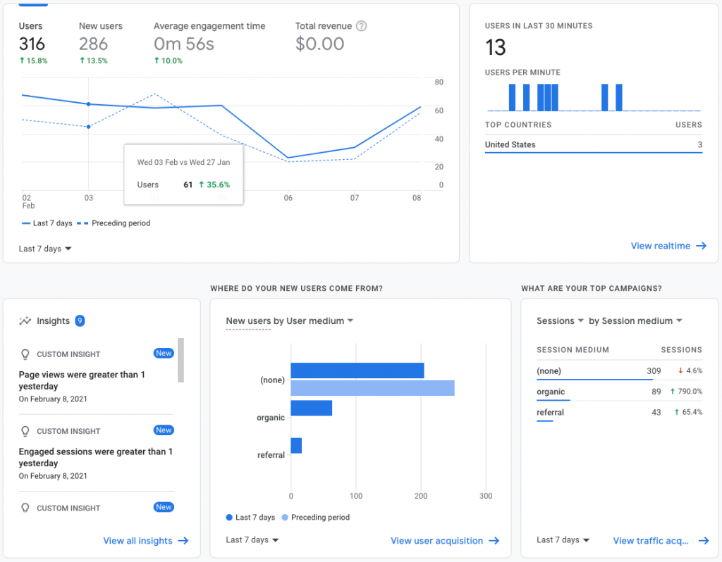 Google Analytics Smarter insights from machine learning